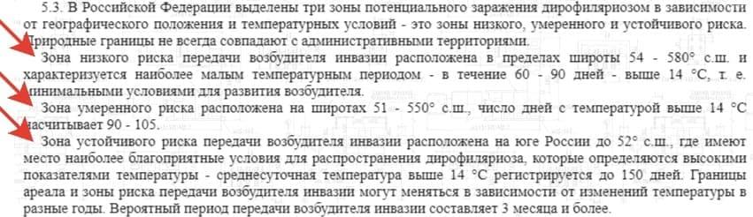 Заболеваемость дирофиляриозом в России
